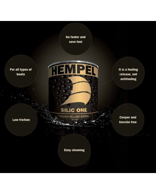 HEMPEL SILICONE RELEASE SYSTEM